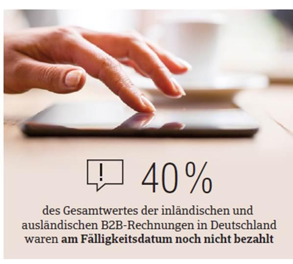 Zahlungsmoralbarometer 2016 DE Gesamtforderungsvolumen